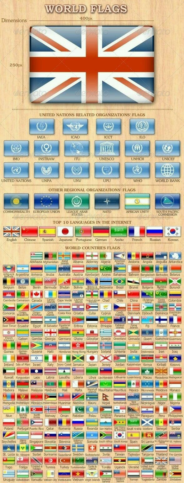World Flags Including Unions And United Nations Entities Flags Of The World Flag United Nations Flag