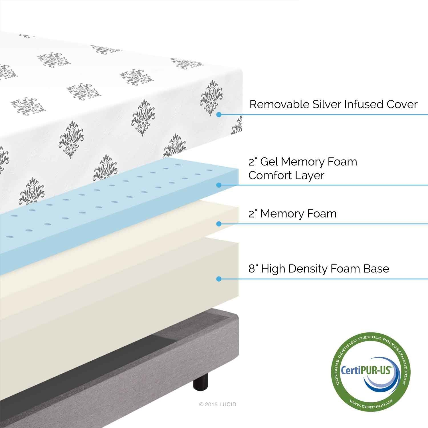 lucid 12 inch gel memory foam mattress Amazon.  LUCID 12 Inch Gel Memory Foam Mattress   Triple Layer  lucid 12 inch gel memory foam mattress