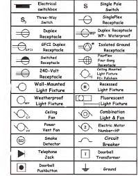 Image Result For In Ground Exterior Light Floor Plan Symbol Lucky