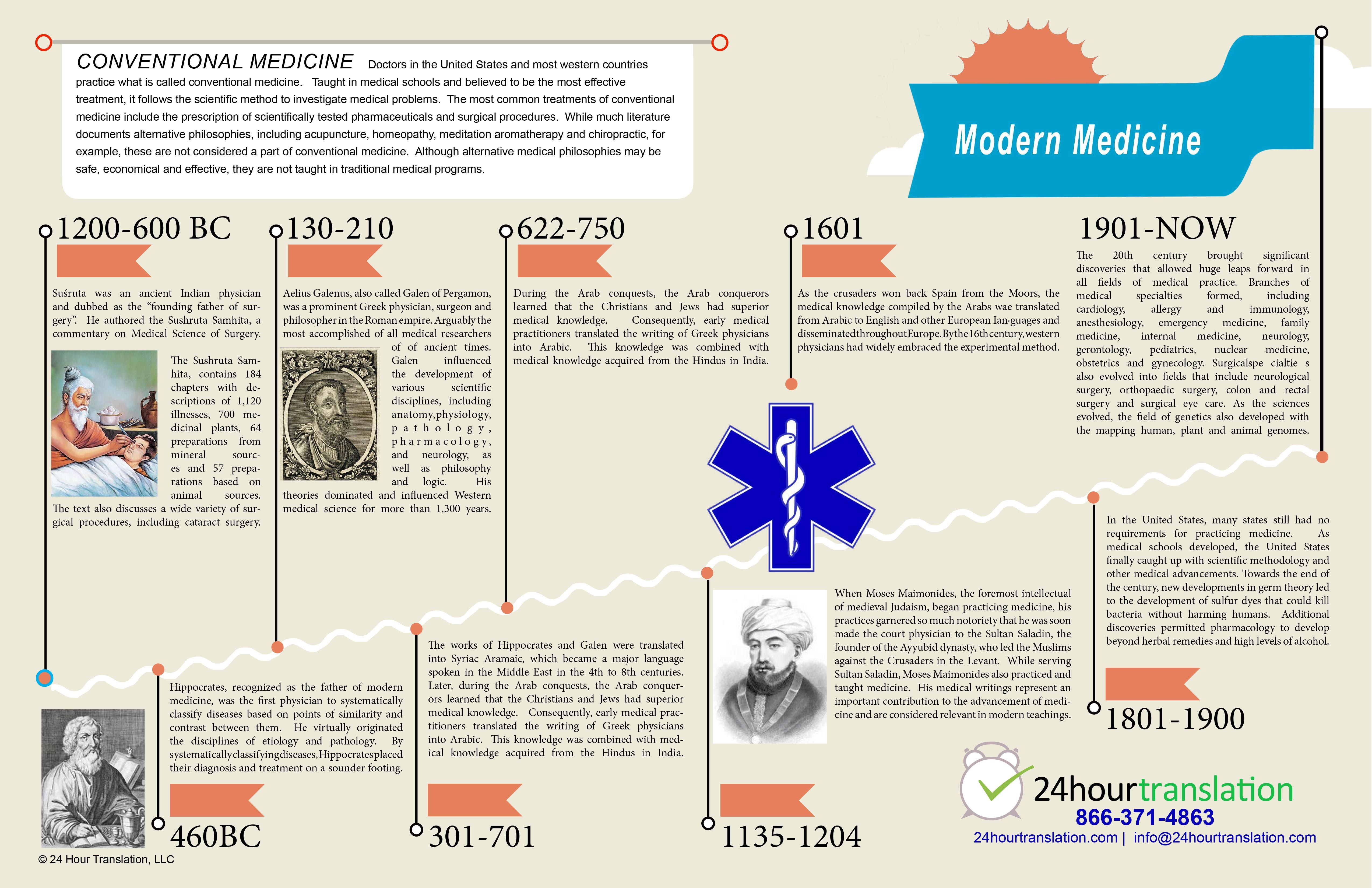 The origins of conventional medicine can be traced back to