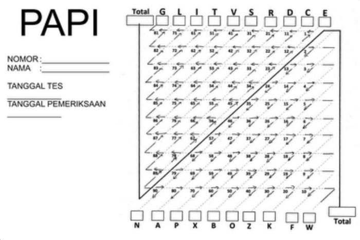 Jual File Soal Psikotes Rekrutmen Pegawai Dan Karyawan Kota Yogyakarta Gamma Aplikasi Tokopedia 38797262 Psikotest K Hafalan Matematika Dasar Panduan Belajar