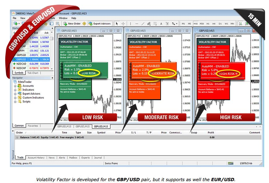 Volatility Factor Ea The Most Innovative And Powerful Forex Ea On