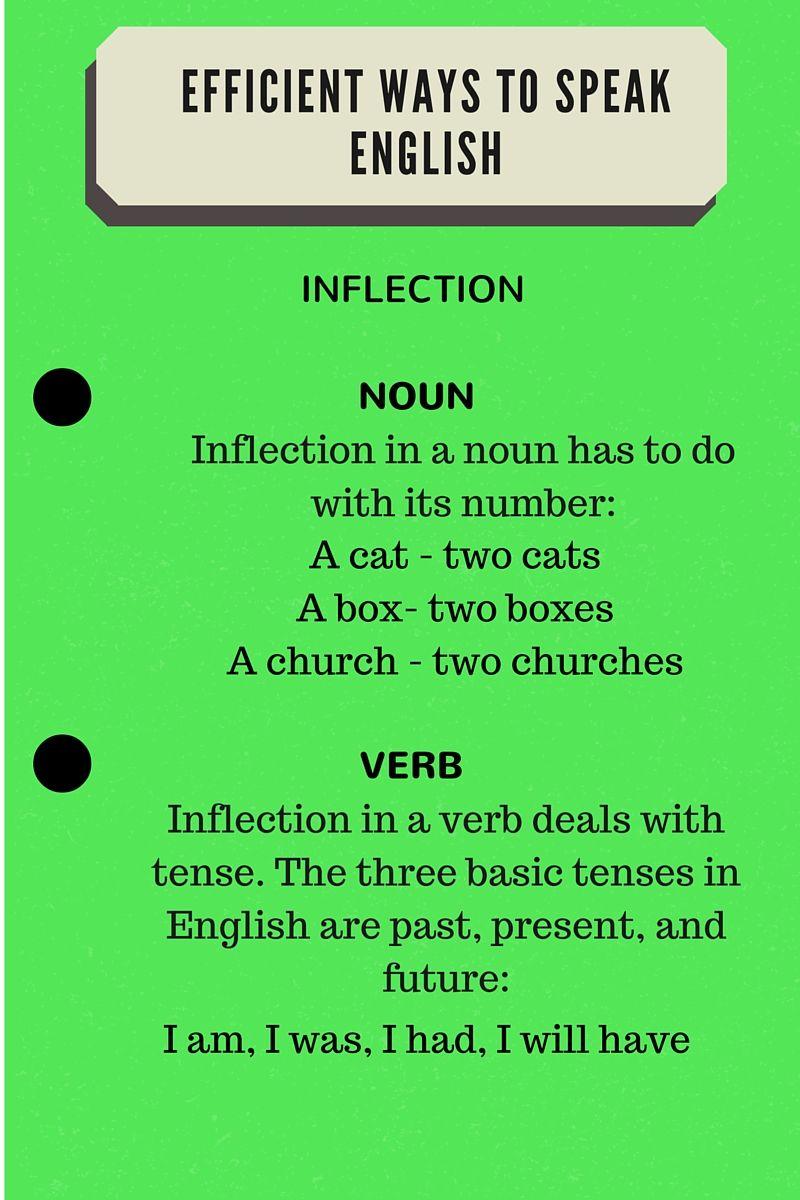 Inflection Grammar Newsletter Grammar English Grammar Nouns [ 1200 x 800 Pixel ]