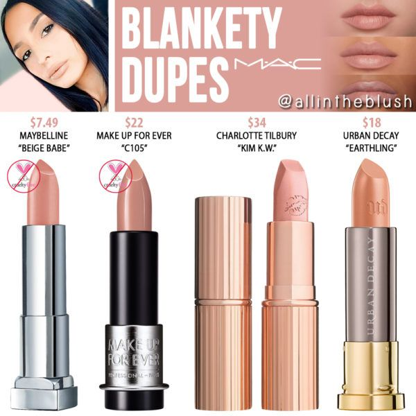 Photo of MAC Blankety Lipstick Dupes – All In The Blush