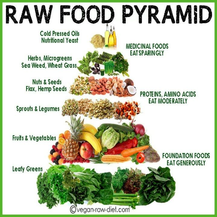 raw foods vegan diet nutrition requirements