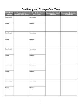 change and continuity over time essay rubric This essay question deals specifically with analysis of continuities and changes over time and covers at least one of the periods in the concept outlineit can address, for example, any of the course themes, such as technology, trade, culture, migrations, or environment.