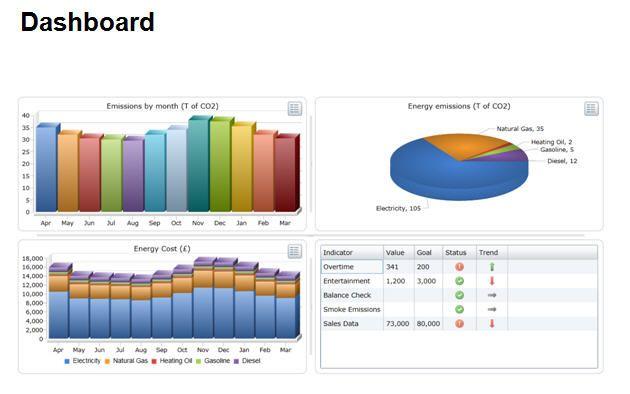 Price Analysis Spreadsheel Excel Template Free Download  Analysis