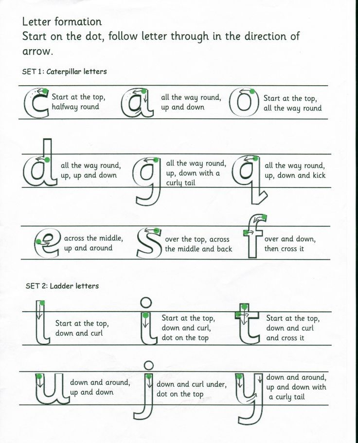 Image Result For Handwriting Letter Formation Groups Classroom
