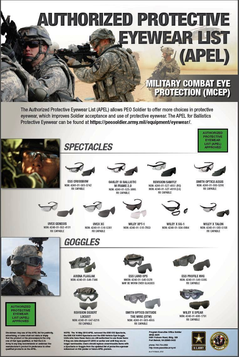 Authorized Protective Eyewear List Apel A List Of The Approved