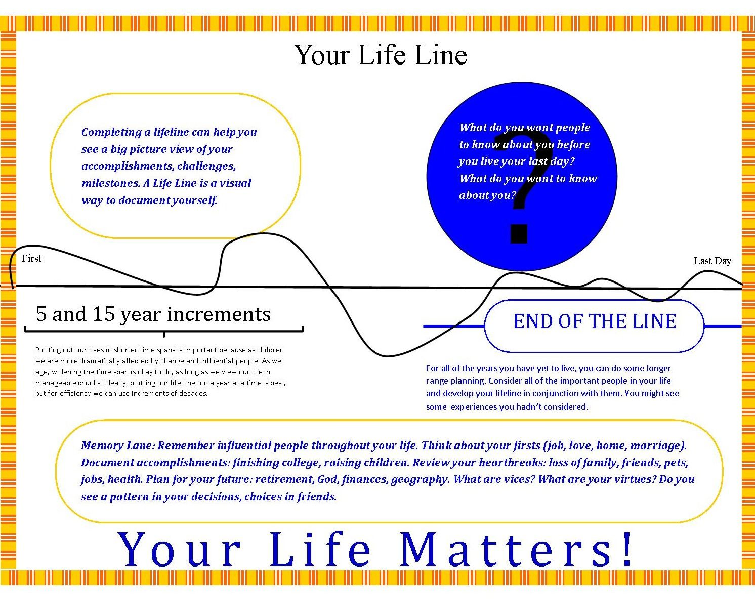 Draw Your Life Line To Gain A Different Perspective Of Yourself Use