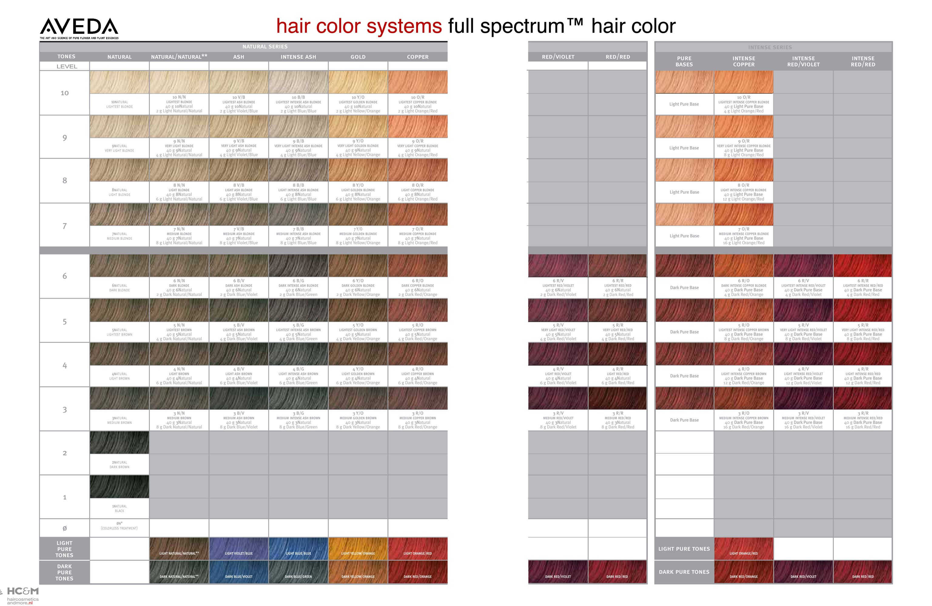 Aveda Hair Color System Full Spectrum Hair Color Chart  Color Charts  Pint