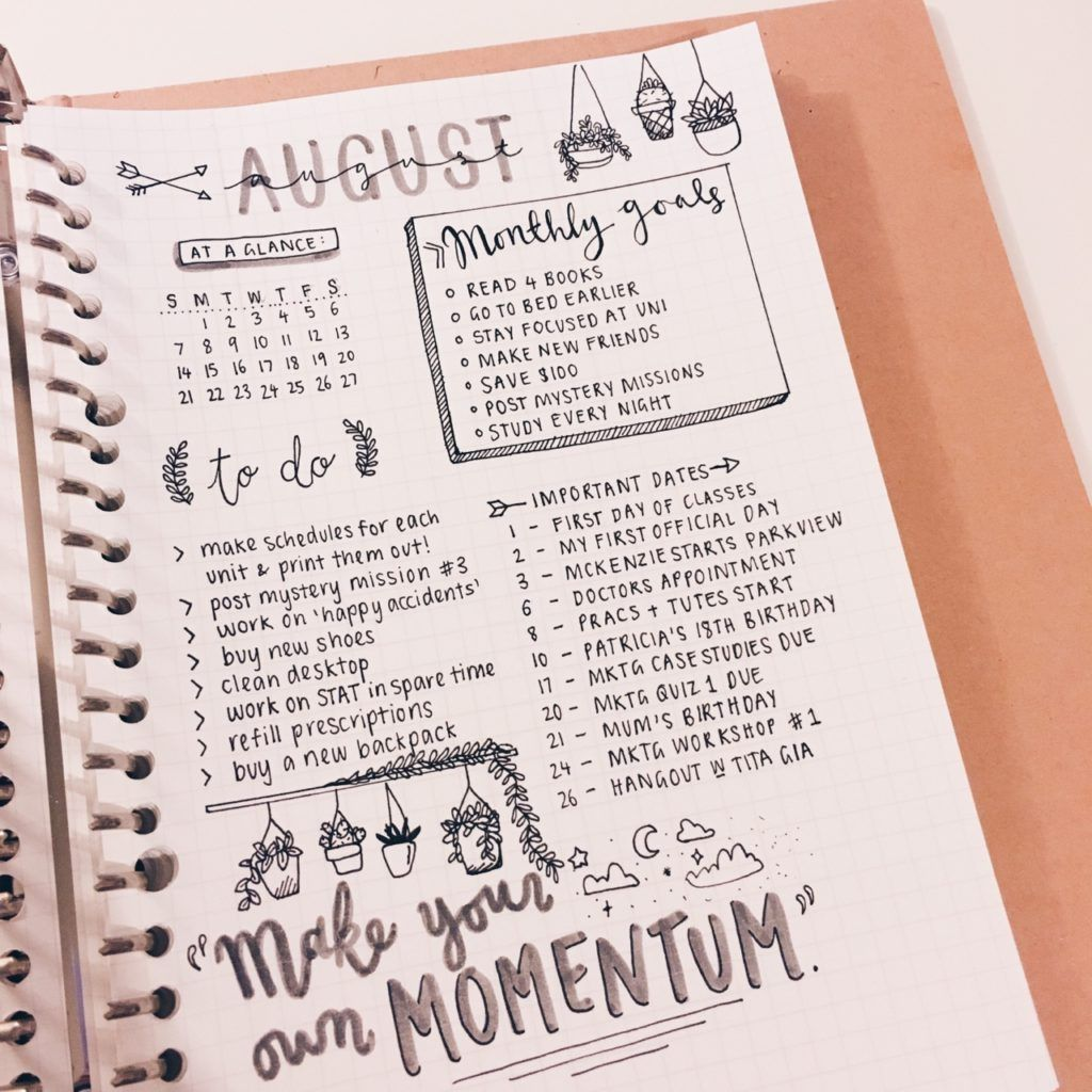 Inspiration Ideas: Bullet Journal Monthly Spread