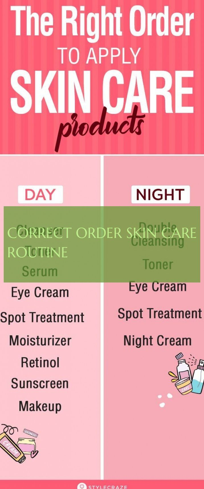 Correct Order Skin Care Routine Richtige Reihenfolge Der Hautpflege