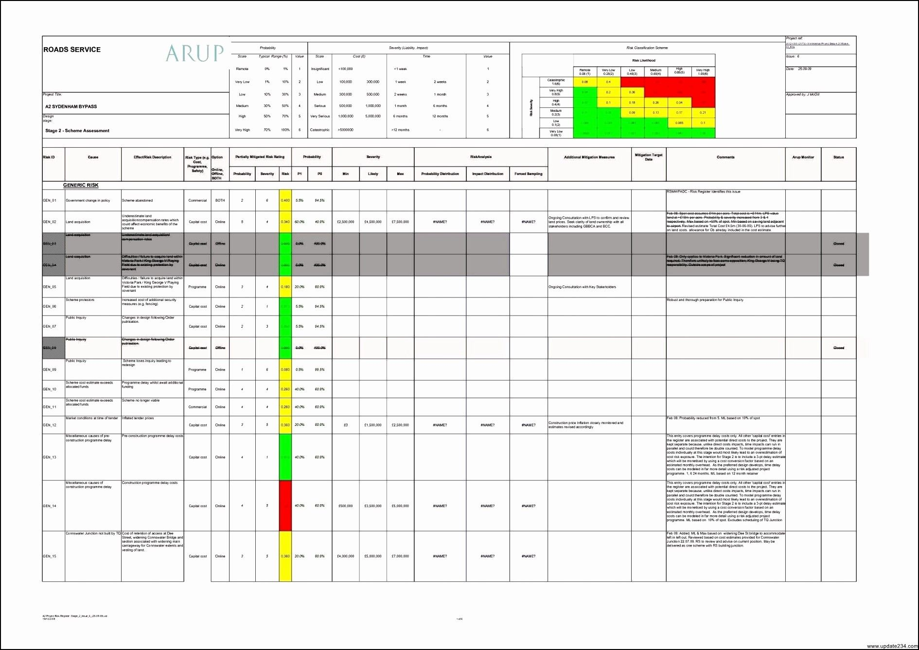 Lovely Project Risk Assessment Template Xls Template