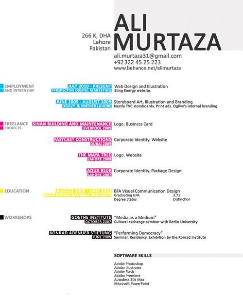 ali murtaza design resume