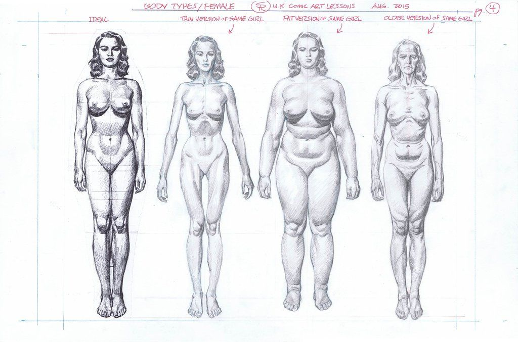 3D Total Beginners Guide to Comic Art Page 4 | 3d, Anatomy and Body ...