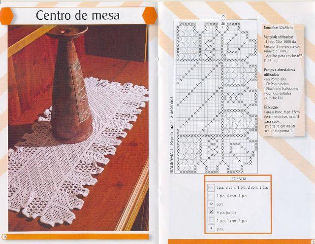 CAMINOS DE MESA - Eili Einama - Picasa Web Albums   filet nr 4 ...