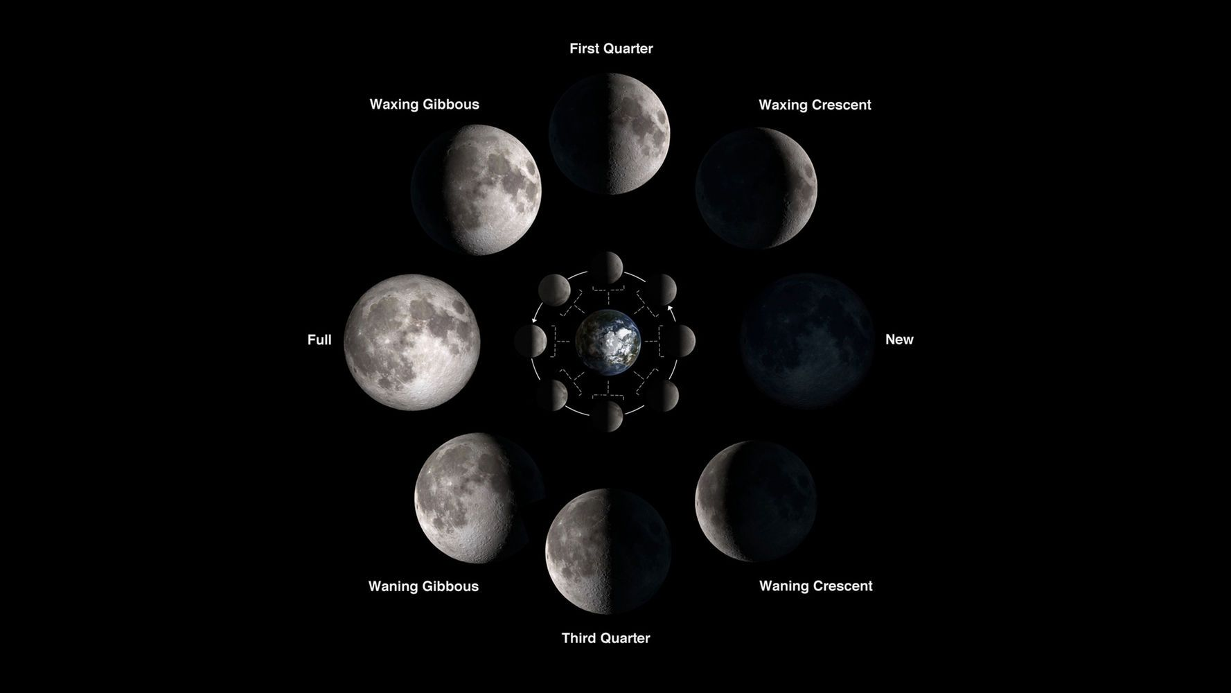Saturday Is Observe The Moon Night But You Should View It All Month Long With Images Moon Calendar Nasa Moon Moon Phase Calendar