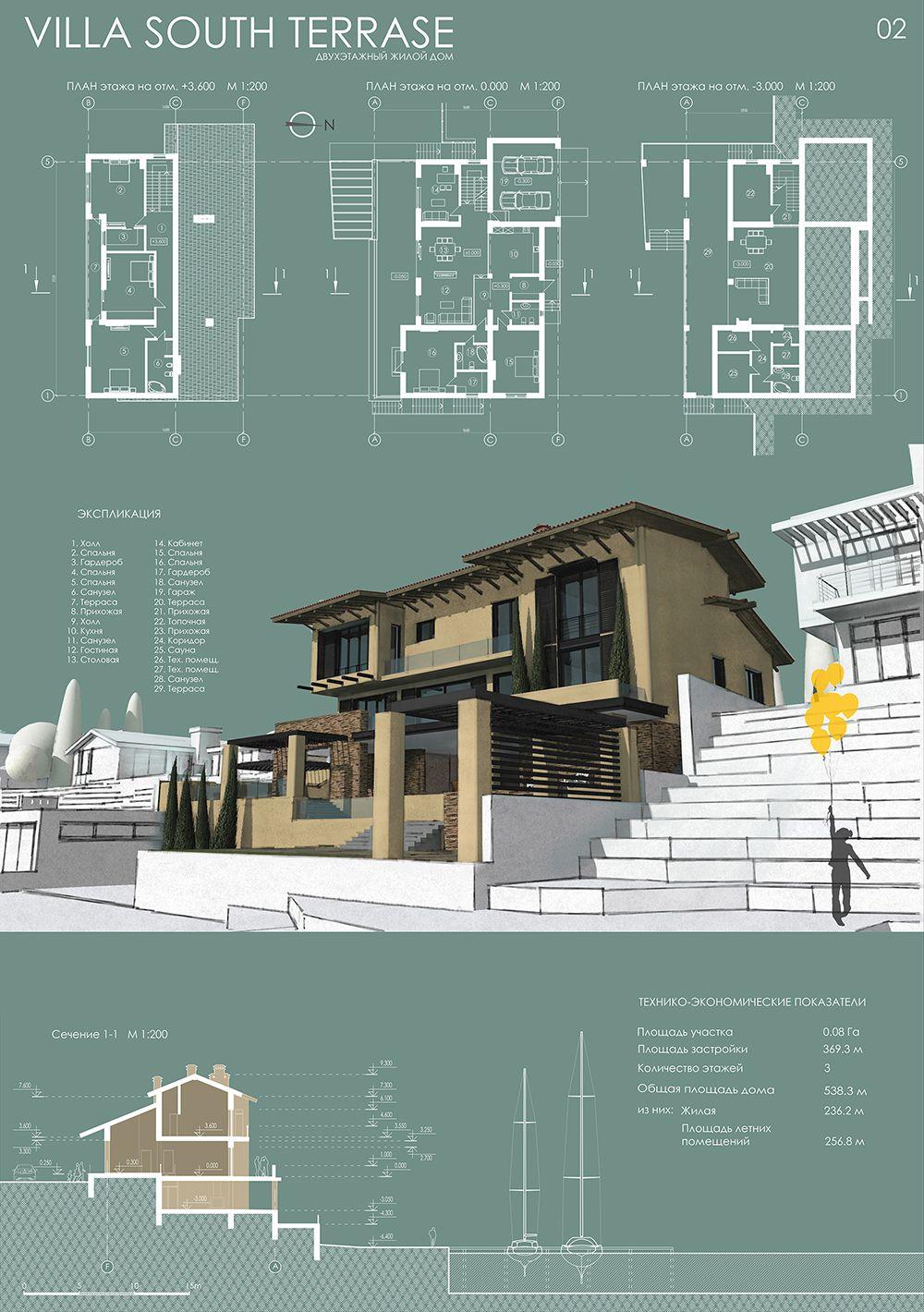 Villa South terrase | grafica piante e spaccati 3d | Pinterest ...