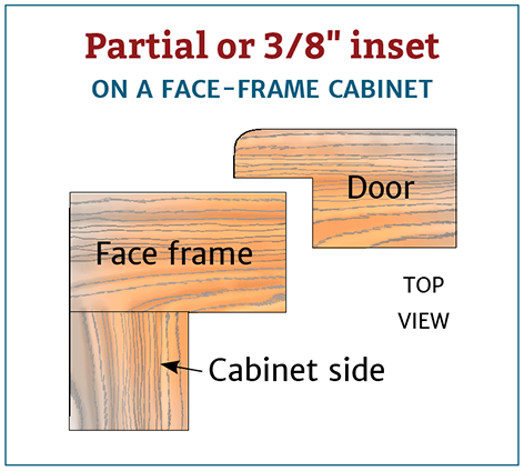 Choosing The Right Cabinet Hinge For Your Project House