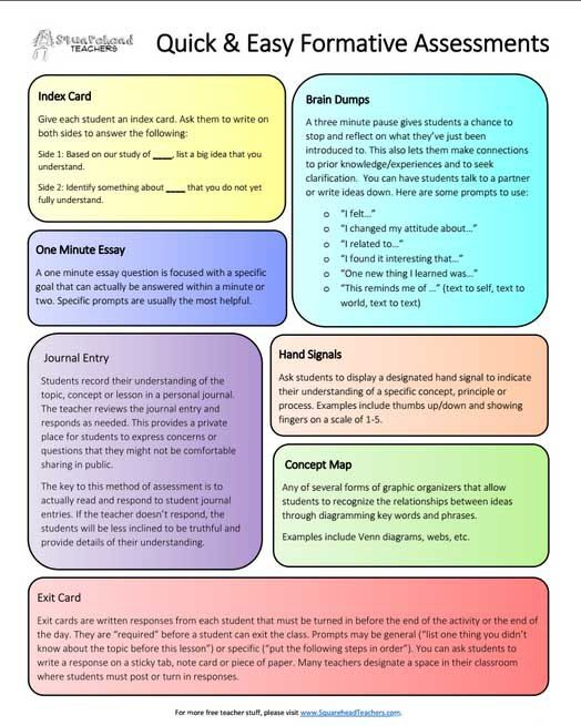 Formative Assessments - New STICKER School Pinterest - formative assessment strategies