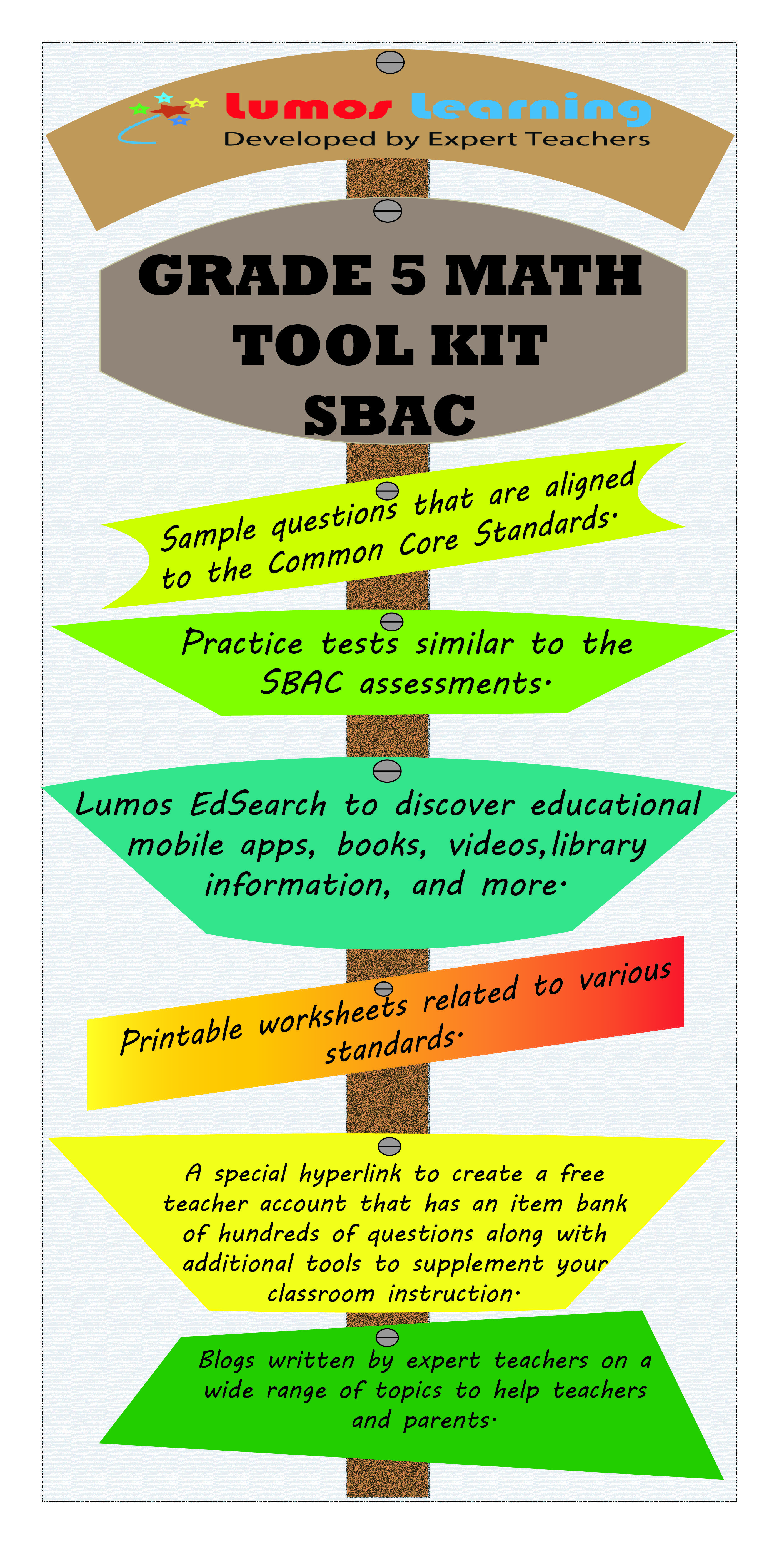 Smarter Balanced Grade 5 Math Tool Kit For Educators 5