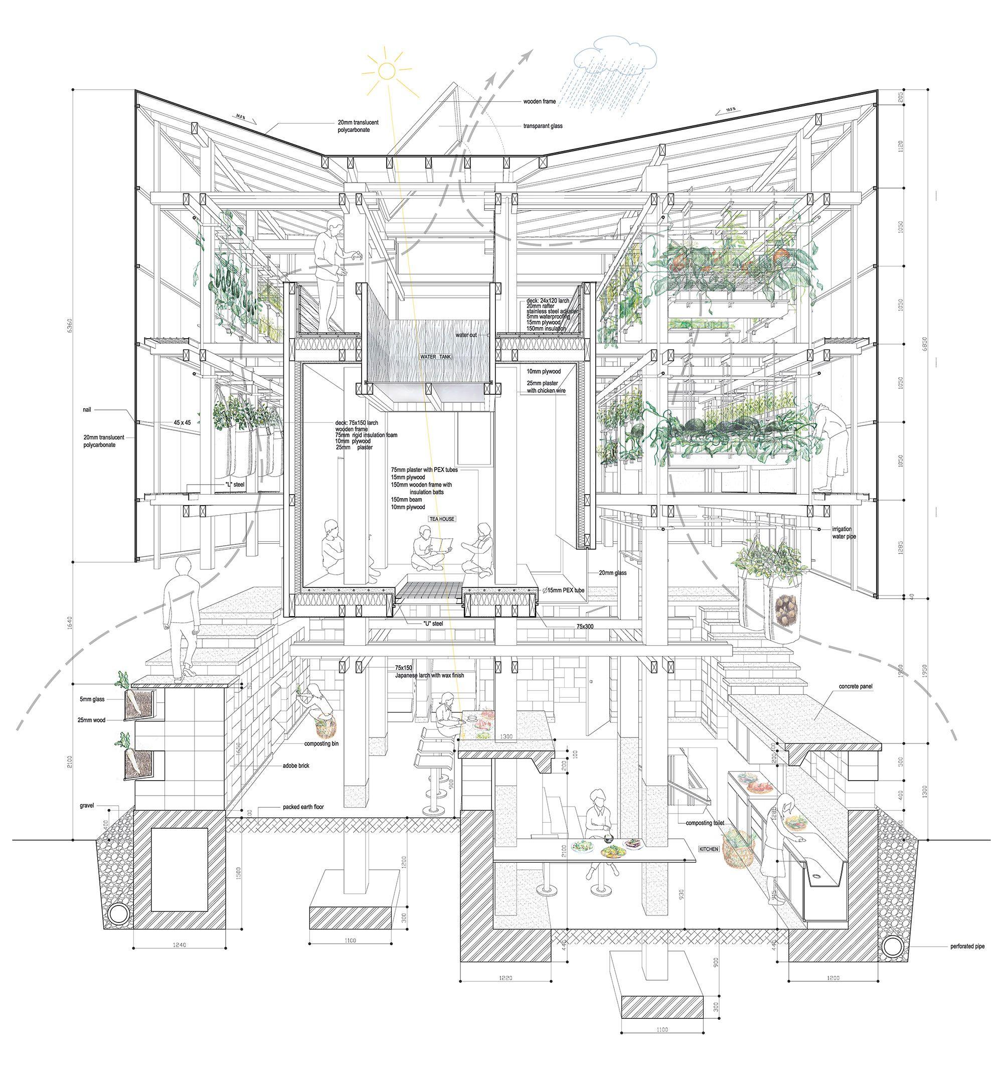 Nest We Grow Memu Meadows. 2015 Kengo Kuma & Associates, UC Berkeley CED Graduate Team.