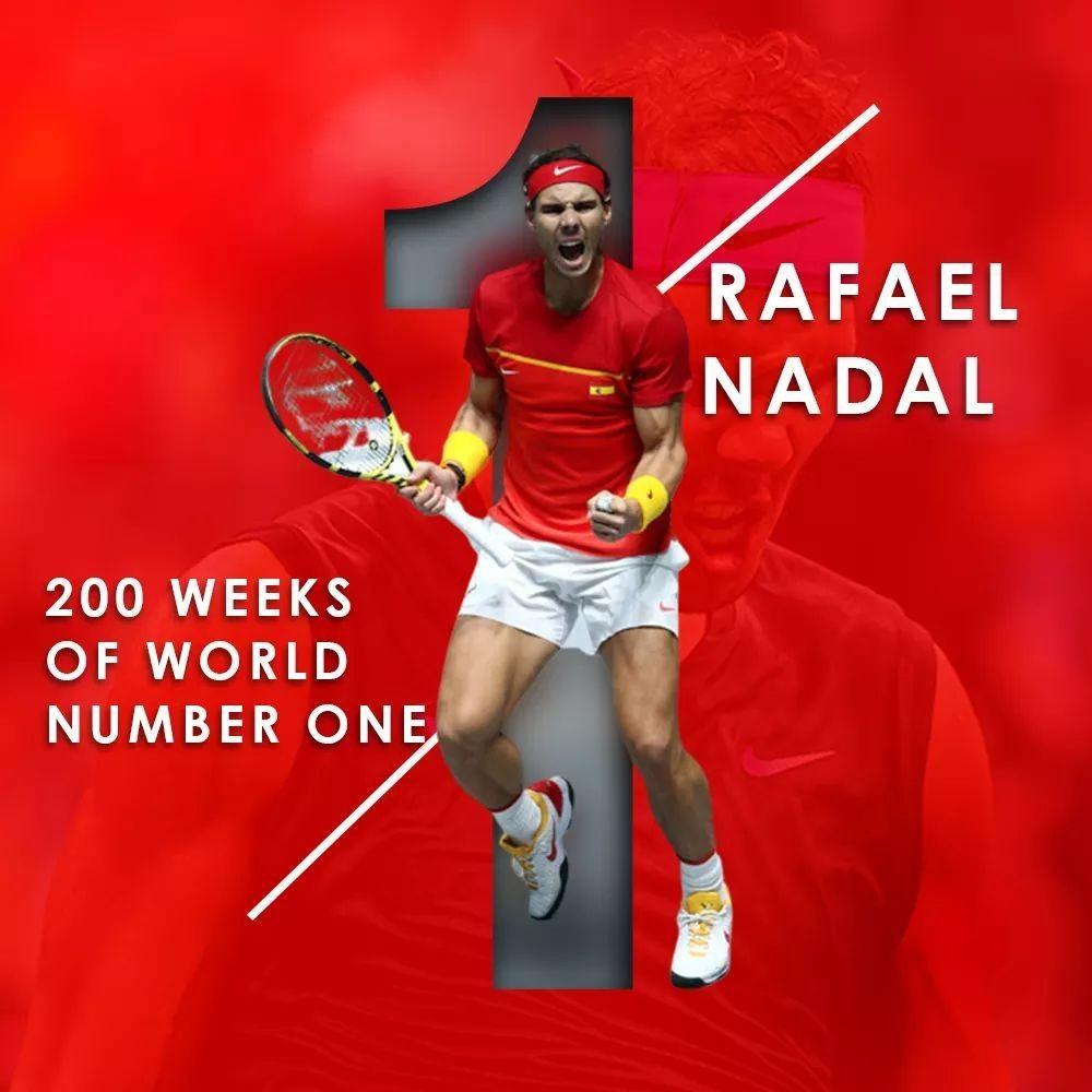 Rafa Nadal In 2020 Rafael Nadal Nadal Tennis Tennis Photos