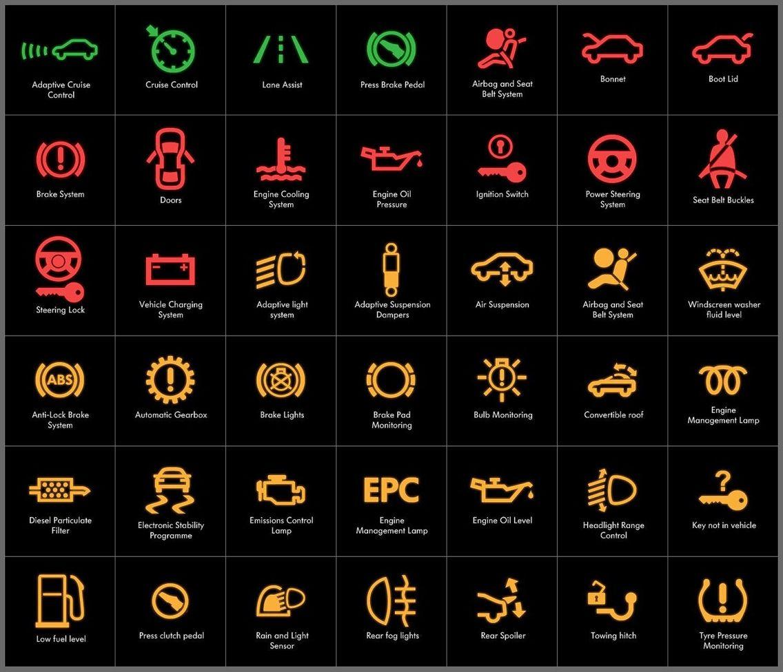 Car Light Meanings Car Hacks Car Mechanic Automotive Mechanic