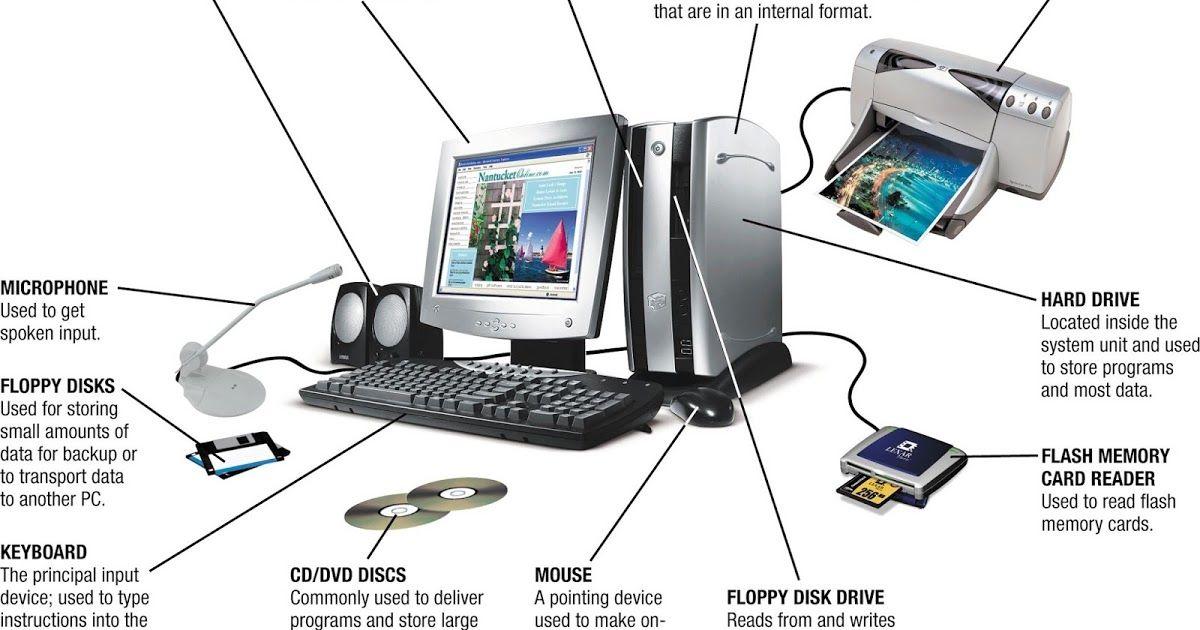 Hardware Perangkat Keras Komputer Dan Fungsinya Secara Umum