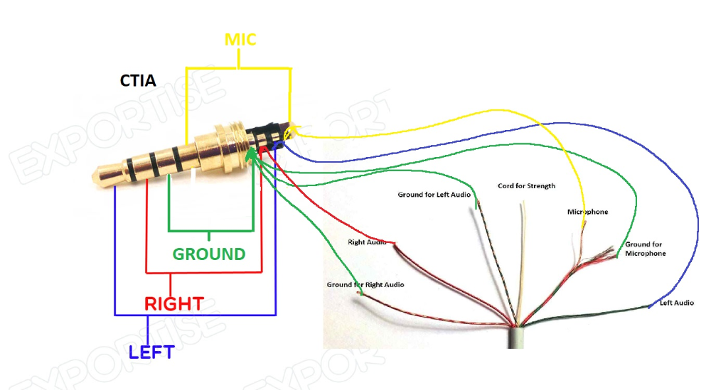 35mm audio jack wiring diagram  diagram schematic ideas