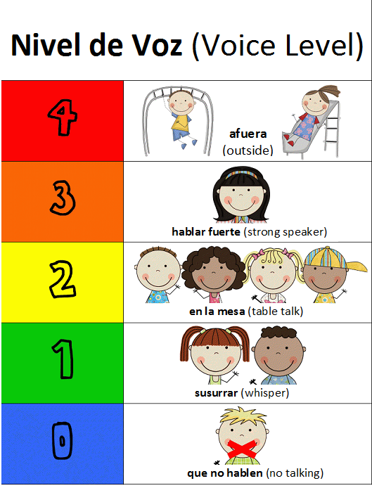 Voice Levels Chart Adapted To Spanish Anchor Charts