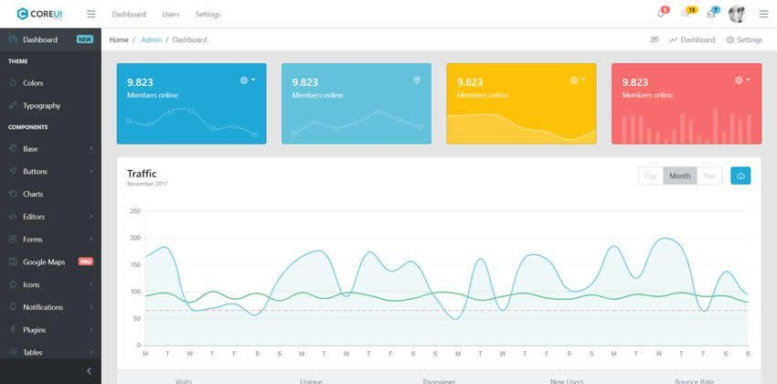 20 Free Bootstrap Admin & Dashboard Templates for 2020