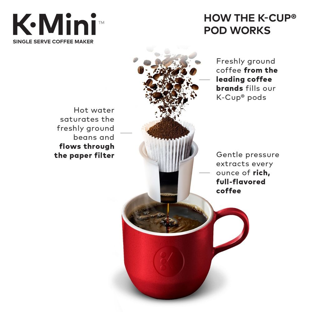 Keurig K Mini K15 Single Serve K Cup Pod Coffee Maker Black Home Appliance Single Serve Coffee Makers Pod Coffee Makers Keurig Coffee Makers