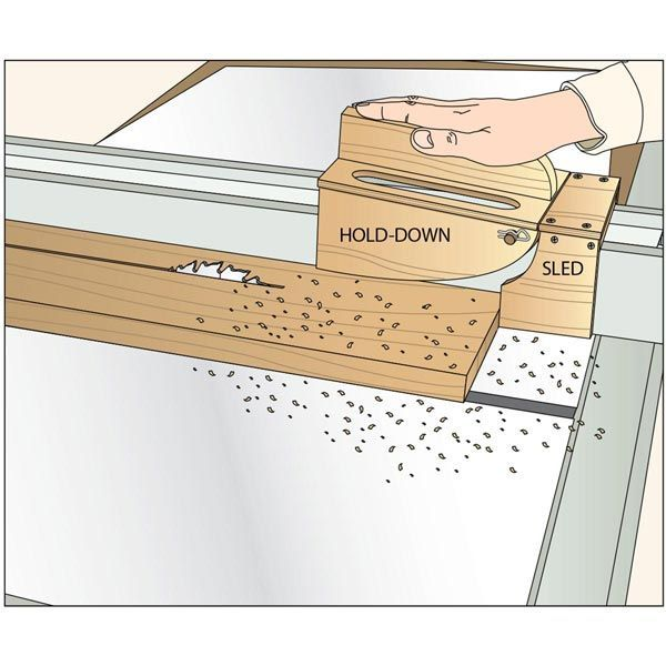 Fence-Riding Tablesaw Stock Feeder #Feeder #FenceRiding #stock #Tablesaw #woodworking diy #woodworking for beginners #woodworking plans #woodworking tips #woodworking tools