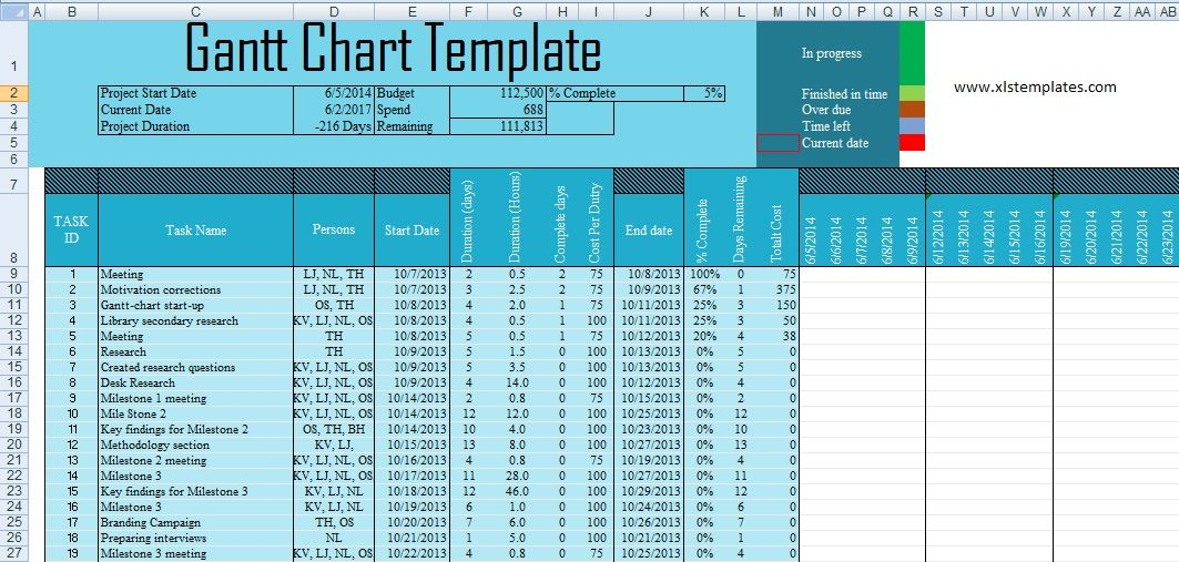 Download Excel Gantt Chart Template In Xlsx – Excel Xls Templates