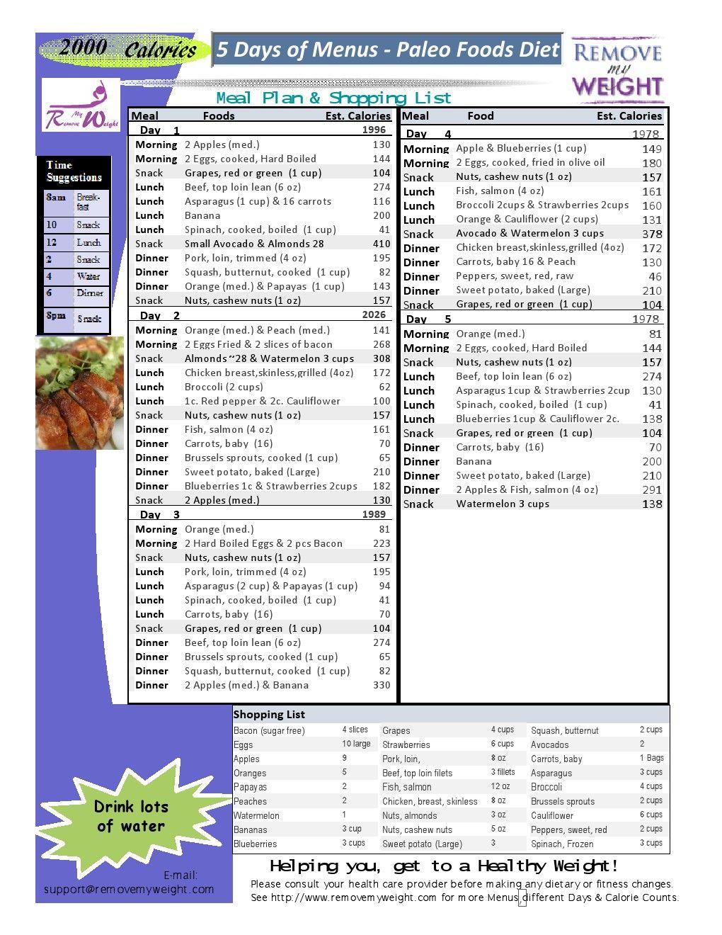 Gtf chromium weight loss reviews