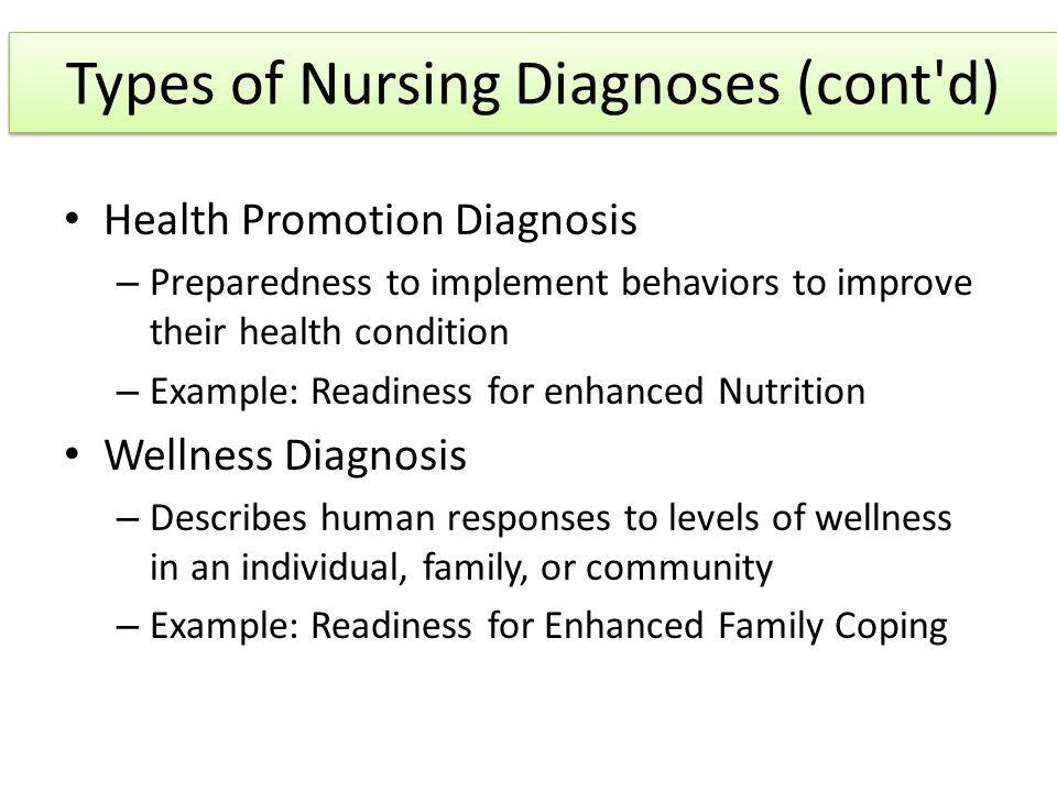 Pin By Setumo Petros On Nursing Process Teaching Nursing Process Health Promotion Nutrition Wellness