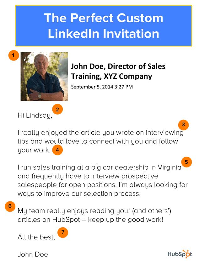 How to write a custom LinkedIn invitation, by @HubSpot //// Learn ...