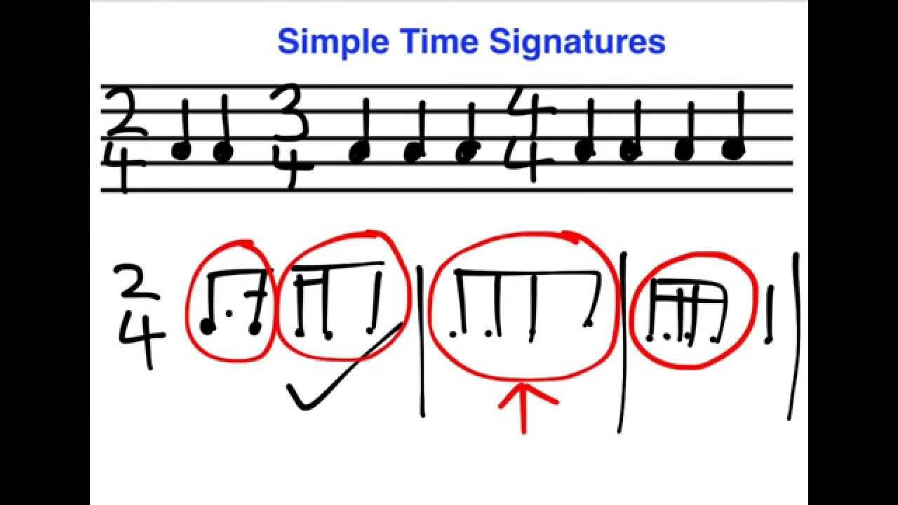 Lesson 6 Basic Music Theory Simple Time Signatures - YouTube