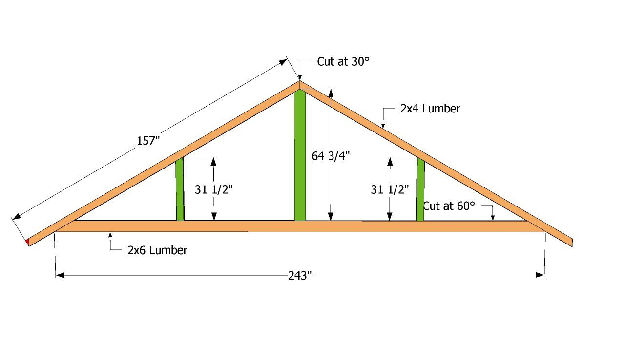 Carport trusses plans cabin buildings pinterest for Prefab gambrel roof trusses