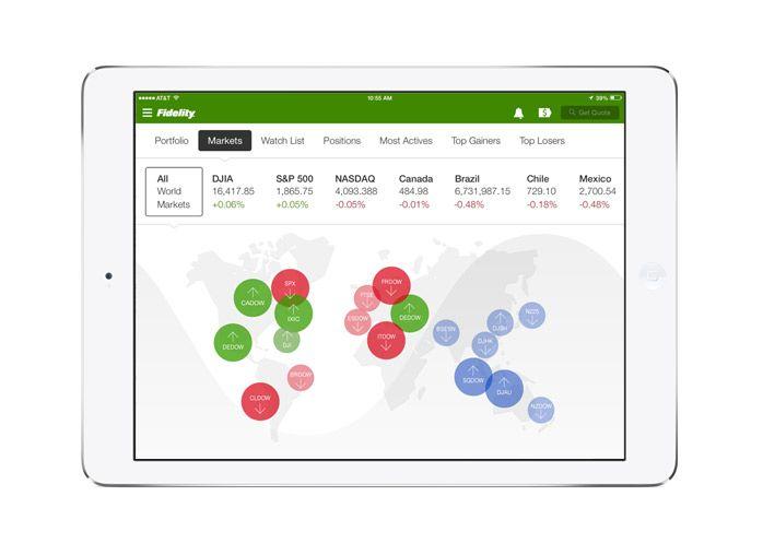 Fidelity Ipad App Ipad Apps Finance App Ipad