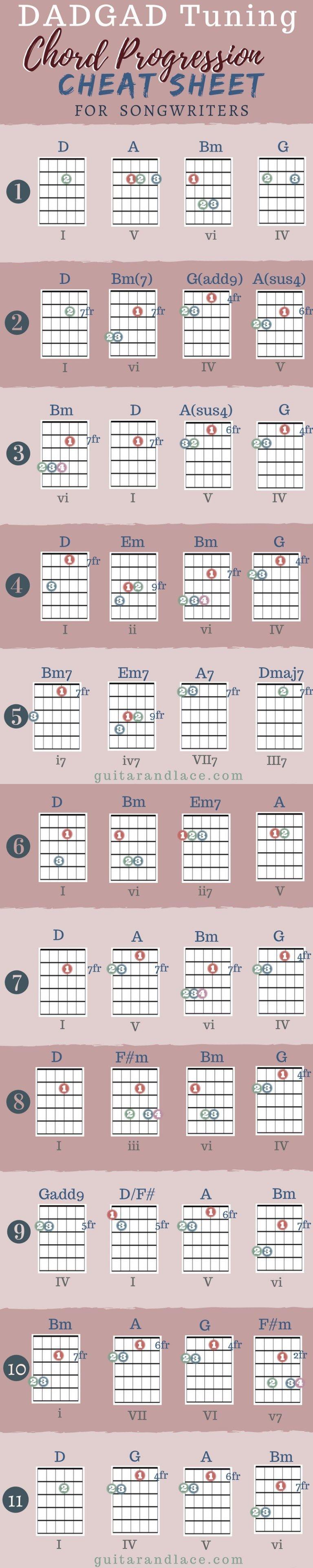 Leslie Allwhite Lallwhite On Pinterest Guitar Strings Diagram Illustration E A D G B
