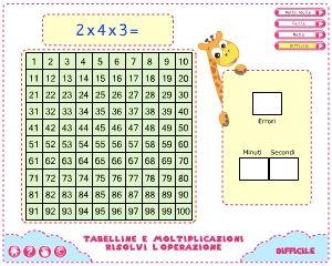 Tabelline e moltiplicazioni trova il numero (con immagini ...