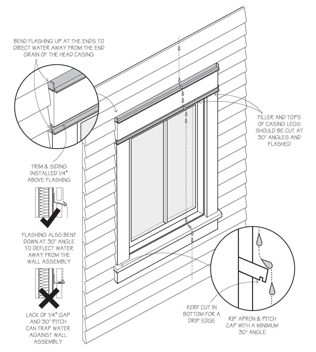 Window Construction Detail In 2020 Window Construction Vinyl Siding Installation House Cladding