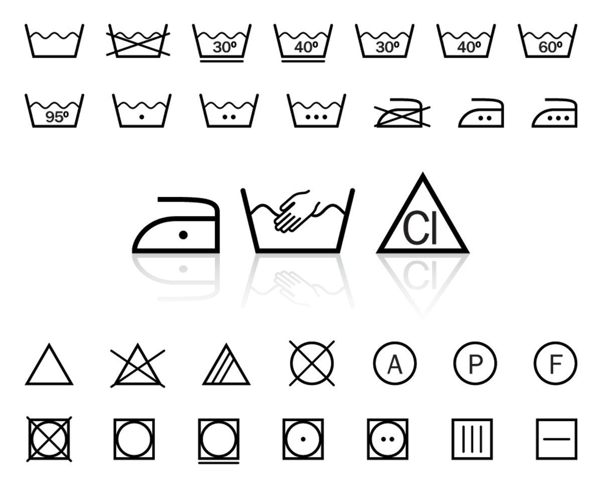 Washing Symbols Explained Simvoly Znaki Yarlyk
