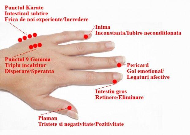 fingers subțire)