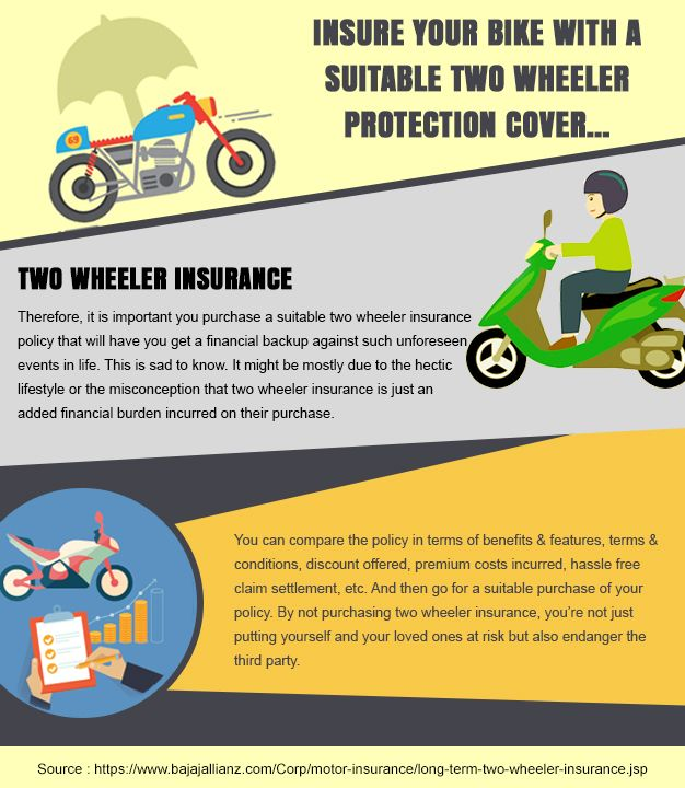 Insure Your Bike Or Any Two Wheeler Insurance Online With Bajaj