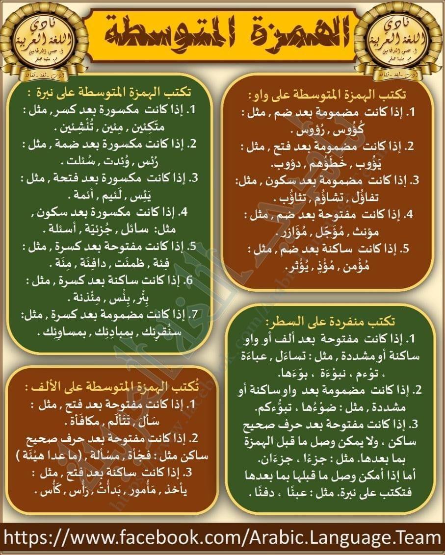 Pin By Hassan Ibrahim On فوائد إملائية Arabic Language Learning Arabic Language