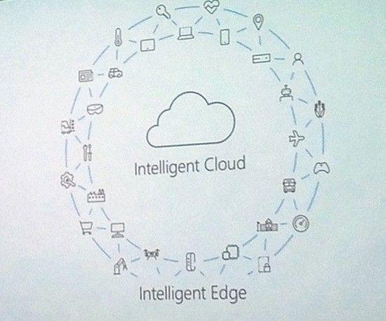 한국MS 테크 에반젤리스트 김영욱 부장이 23일 빌드2017 설명회에서 사용한 발표 자료 일부. 인프라와 디바이스에 모두 지능을 부여한다는 '인텔리전트'를 강조한 메시지를 담고 있다.